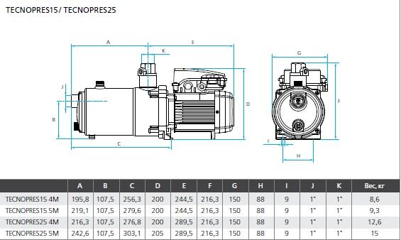 Tecnopres 15 4m Инструкция - фото 9